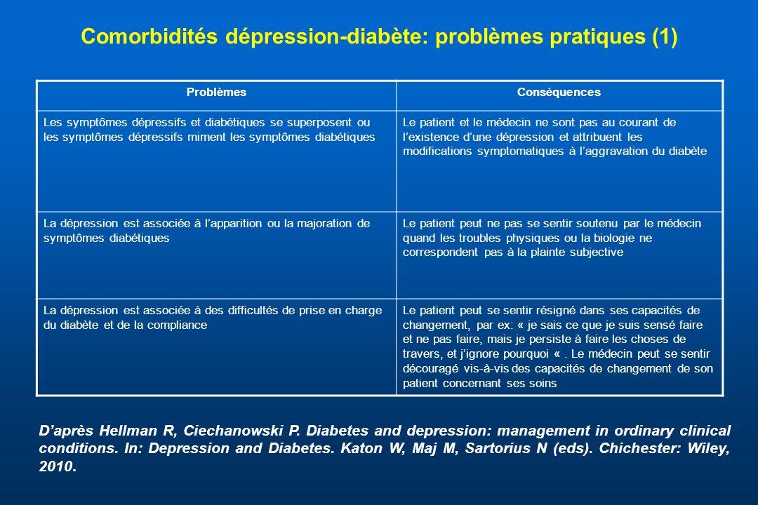 Comorbidités dépression-diabète: problèmes pratiques (1)