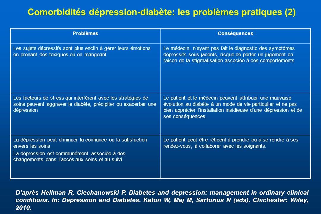 Comorbidités dépression-diabète: les problèmes pratiques (2)