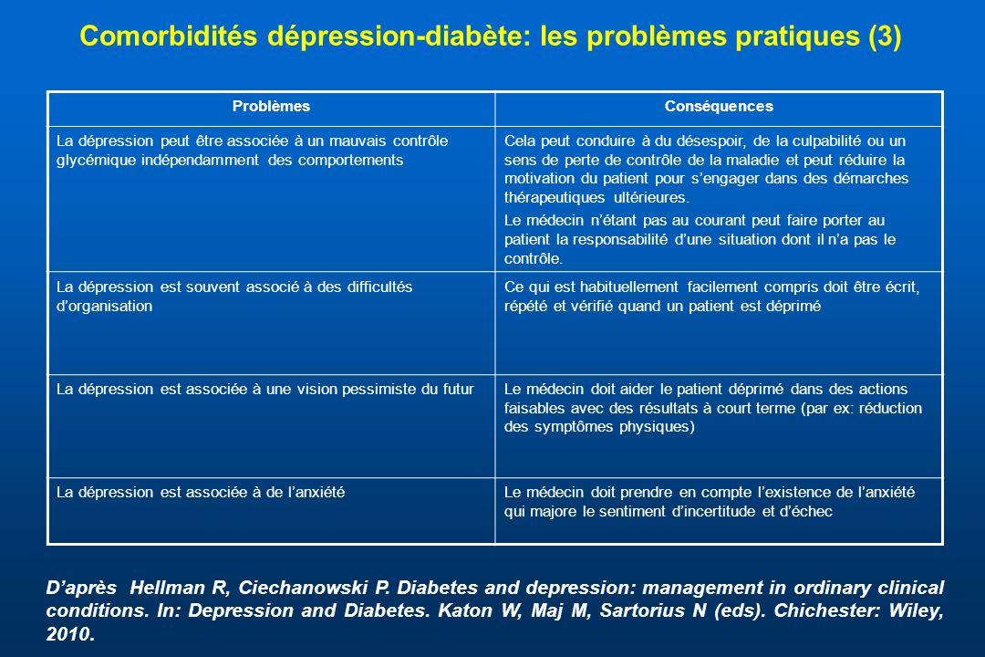 Comorbidités dépression-diabète: les problèmes pratiques (3)