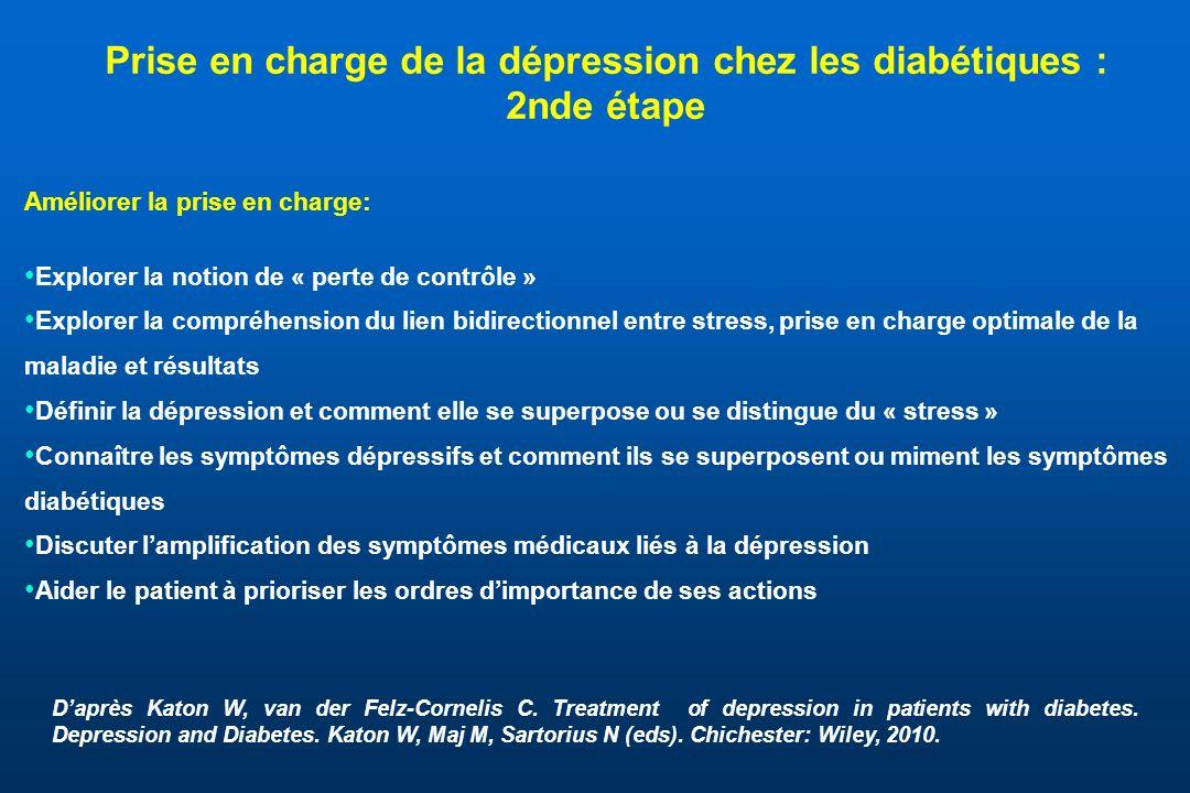 Prise en charge de la dépression chez les diabétiques : 2nde étape