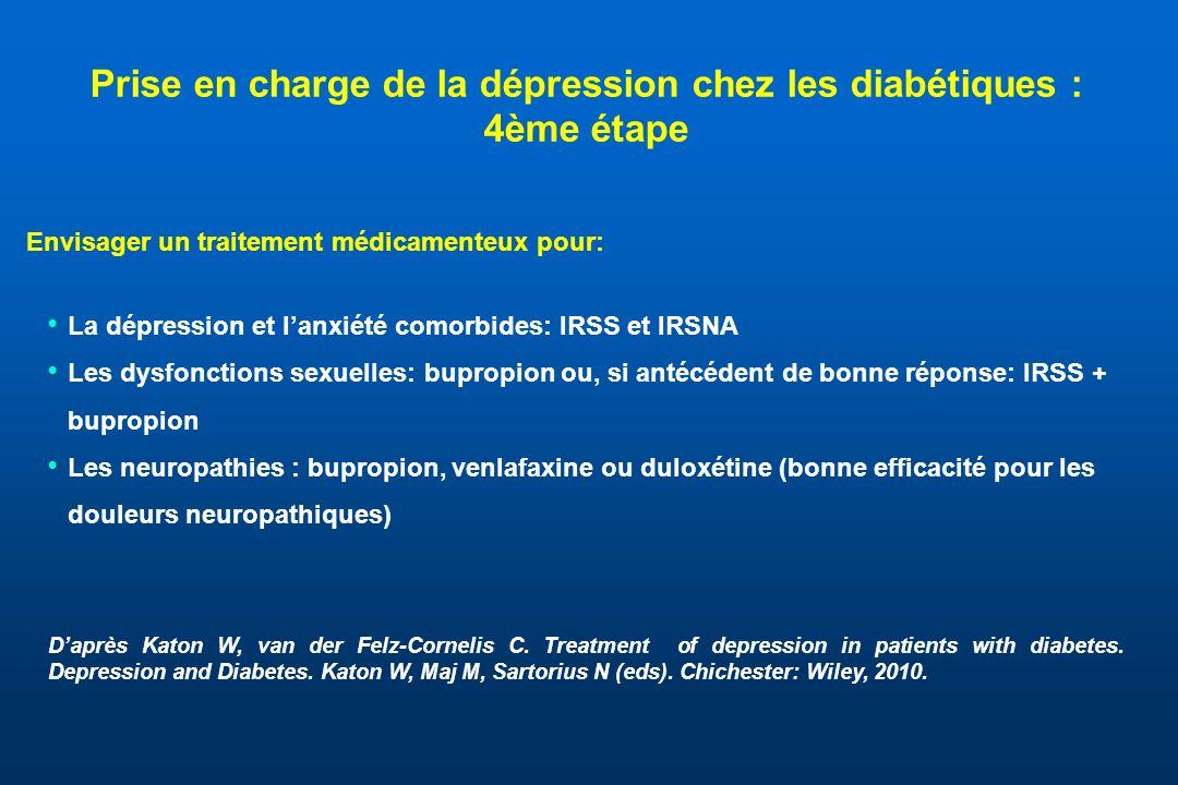 Prise en charge de la dépression chez les diabétiques : 4ème étape