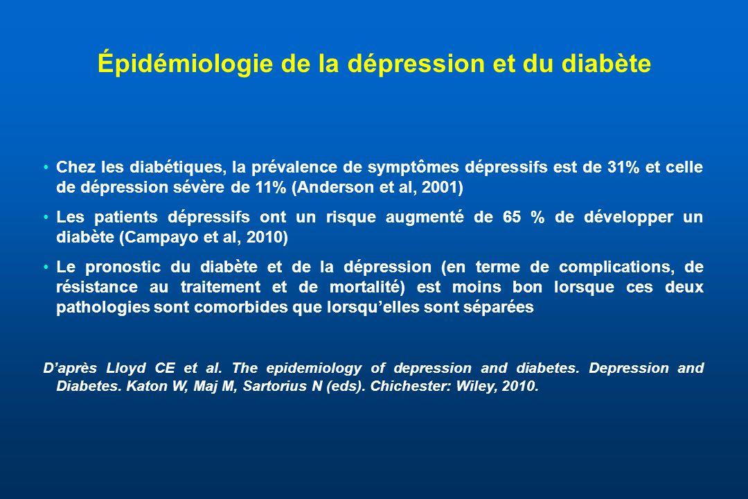 Épidémiologie de la dépression et du diabète