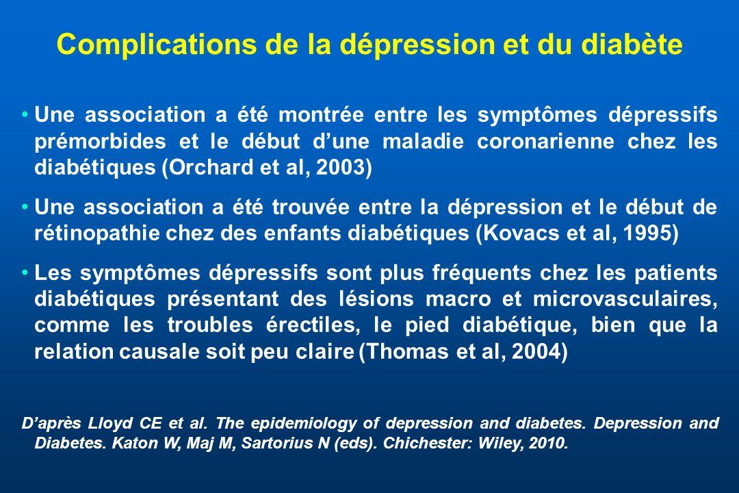 Complications de la dépression et du diabète