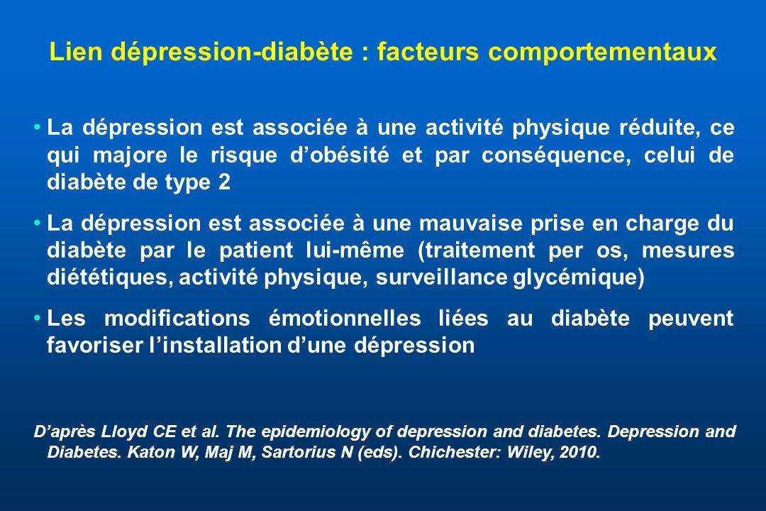 Lien dépression-diabète : facteurs comportementaux
