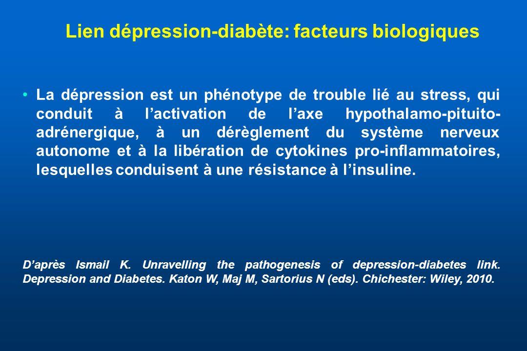 Lien dépression-diabète: facteurs biologiques