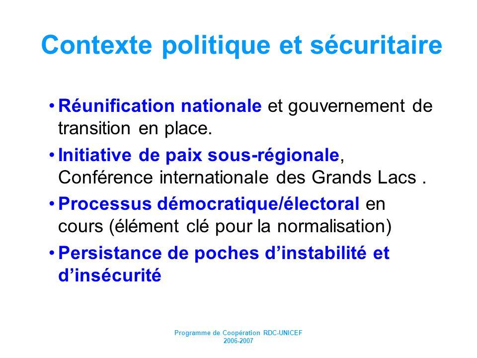 Contexte politique et sécuritaire