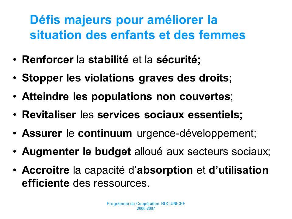 Défis majeurs pour améliorer la situation des enfants et des femmes
