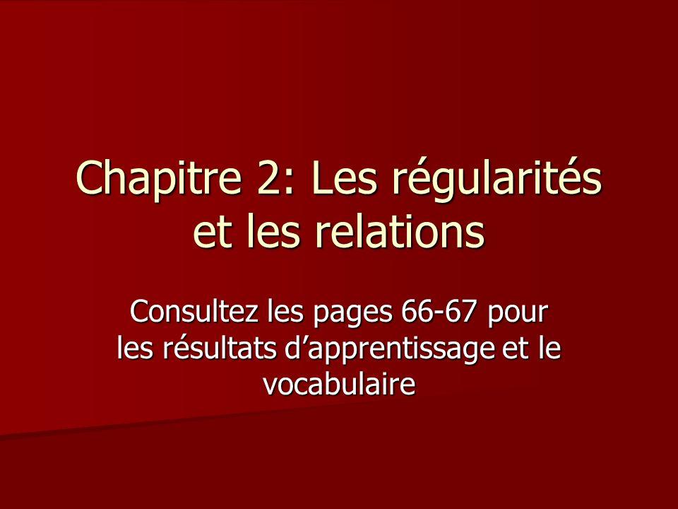 Chapitre 2: Les régularités et les relations