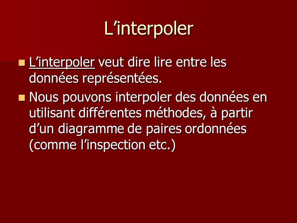 L'interpoler L'interpoler veut dire lire entre les données représentées.