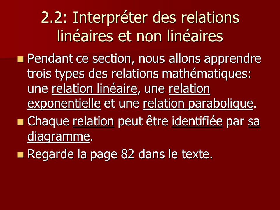 2.2: Interpréter des relations linéaires et non linéaires