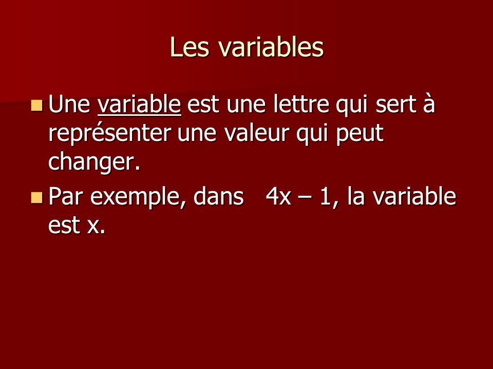 Les variables Une variable est une lettre qui sert à représenter une valeur qui peut changer.