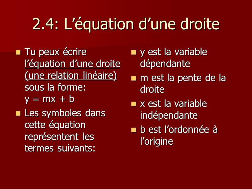 2.4: L'équation d'une droite