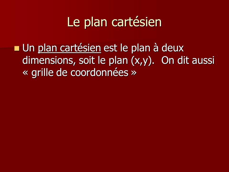 Le plan cartésien Un plan cartésien est le plan à deux dimensions, soit le plan (x,y).