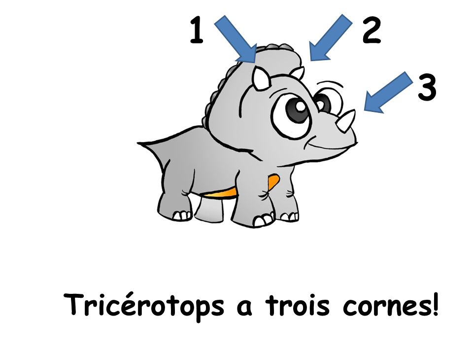 Tricérotops a trois cornes!