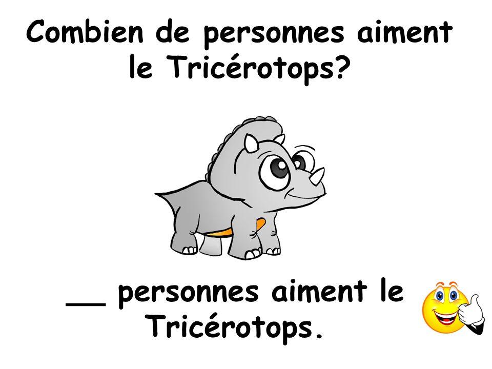 Combien de personnes aiment le Tricérotops