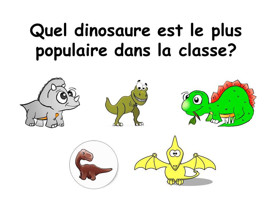 Quel dinosaure est le plus populaire dans la classe