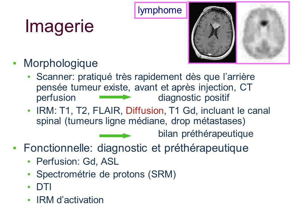 Imagerie Morphologique Fonctionnelle: diagnostic et préthérapeutique