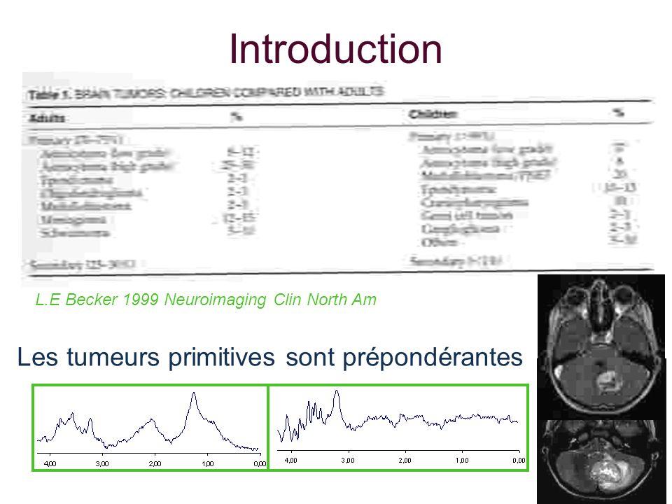 Introduction Les tumeurs primitives sont prépondérantes