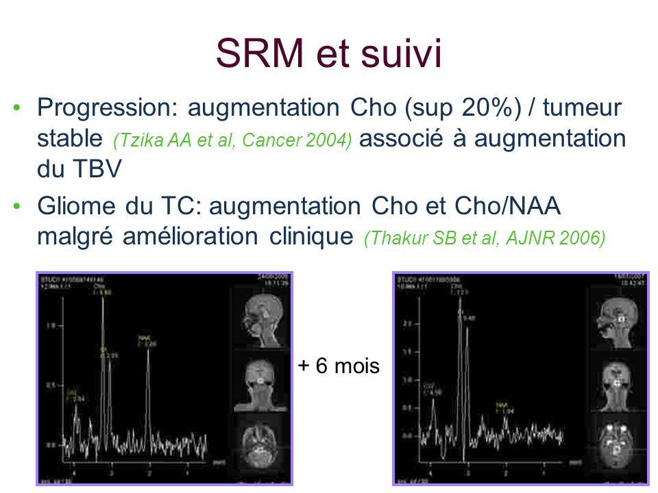 SRM et suivi Progression: augmentation Cho (sup 20%) / tumeur stable (Tzika AA et al, Cancer 2004) associé à augmentation du TBV.