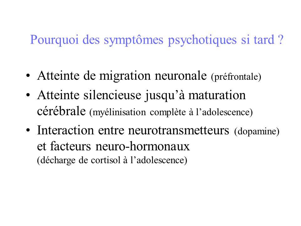 Pourquoi des symptômes psychotiques si tard