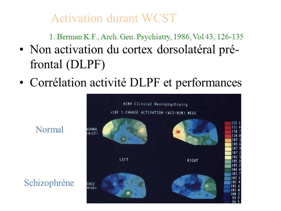 Activation durant WCST