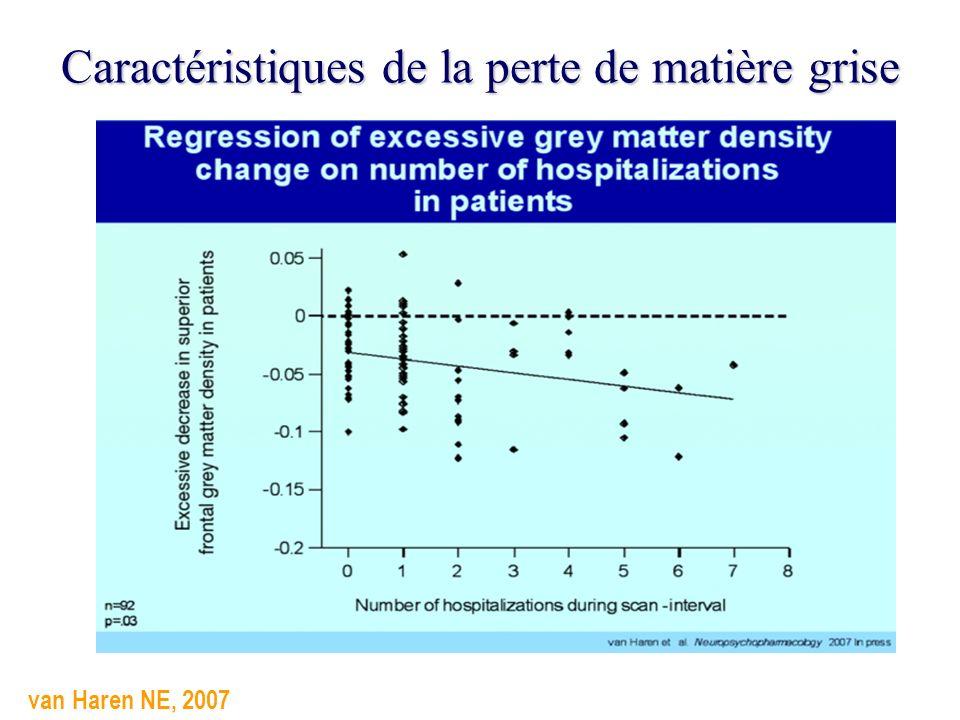 Caractéristiques de la perte de matière grise