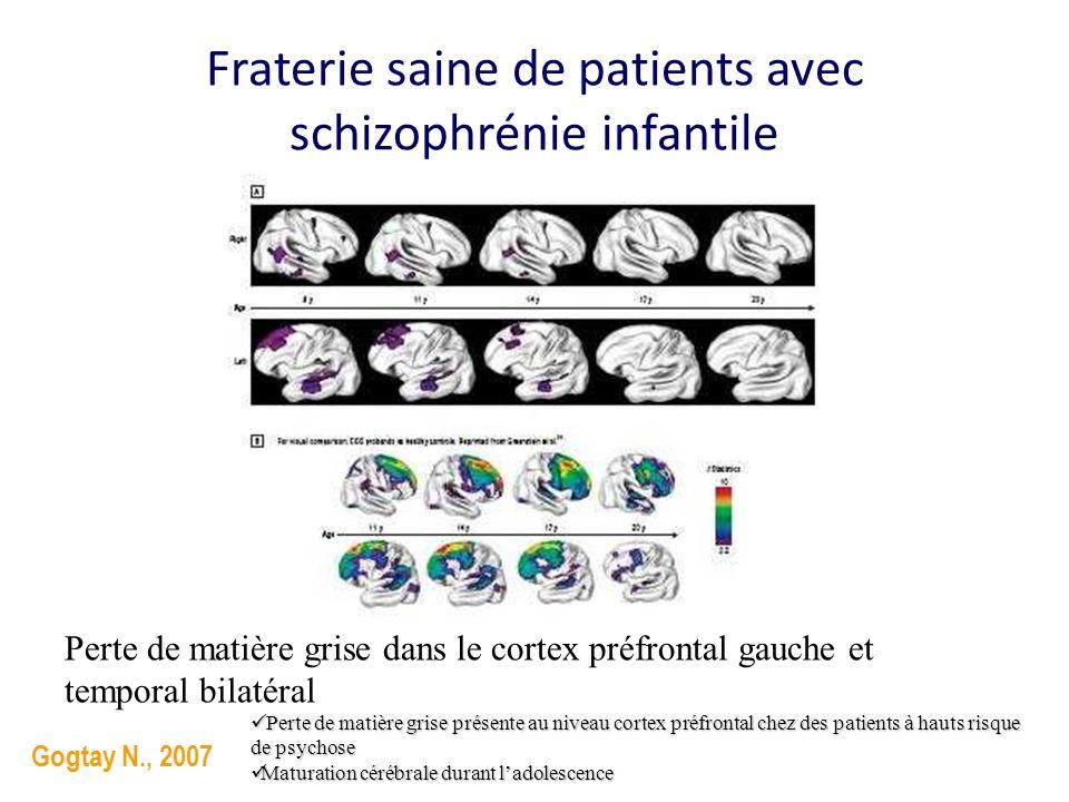 Fraterie saine de patients avec schizophrénie infantile