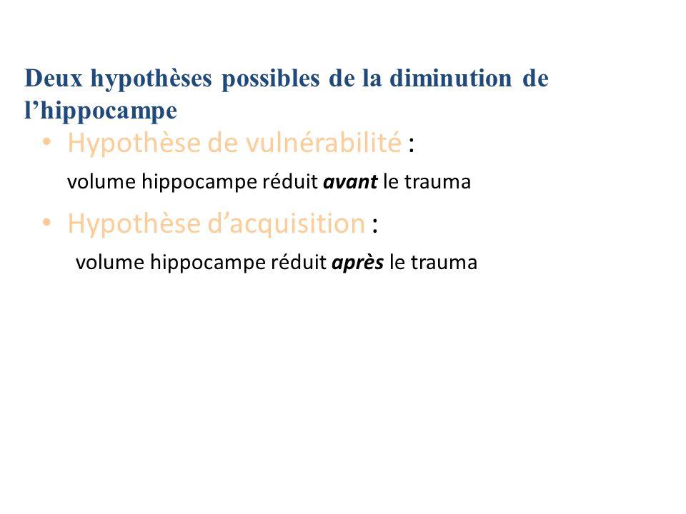 Hypothèse de vulnérabilité : volume hippocampe réduit avant le trauma