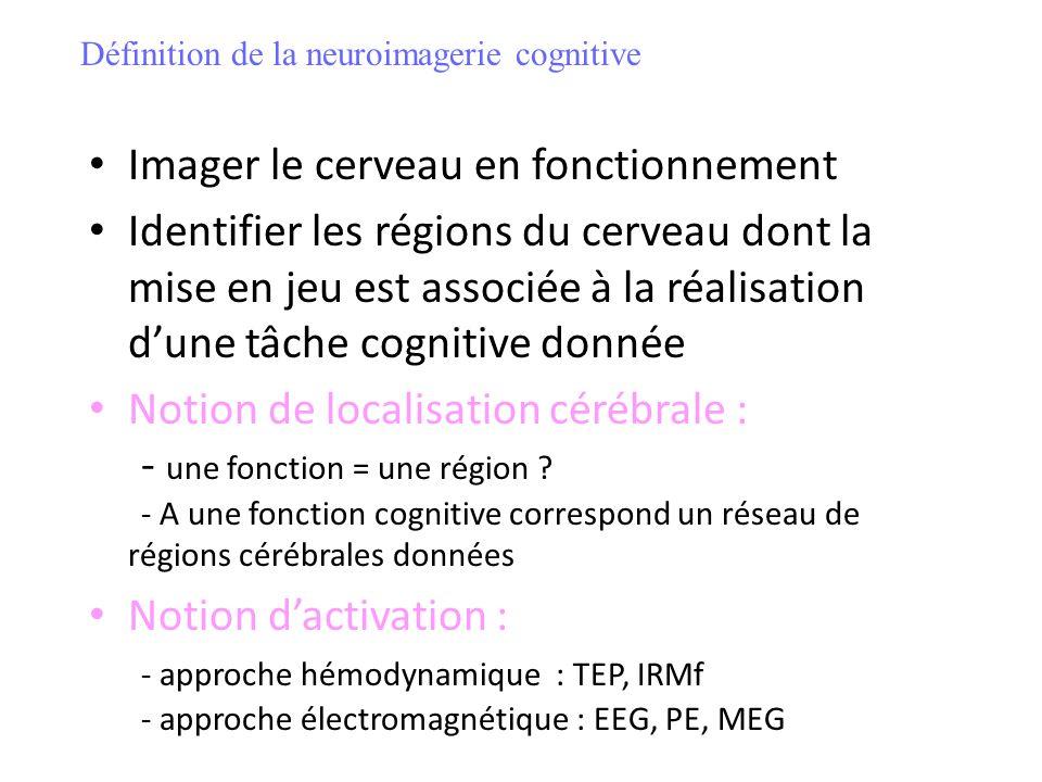 Imager le cerveau en fonctionnement