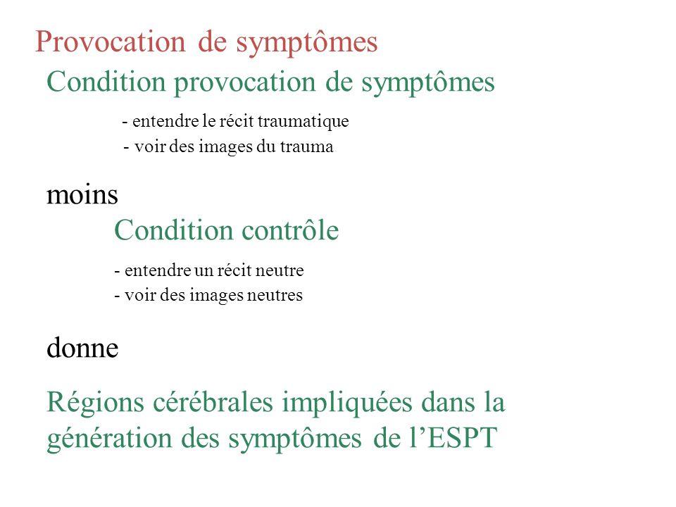 Provocation de symptômes