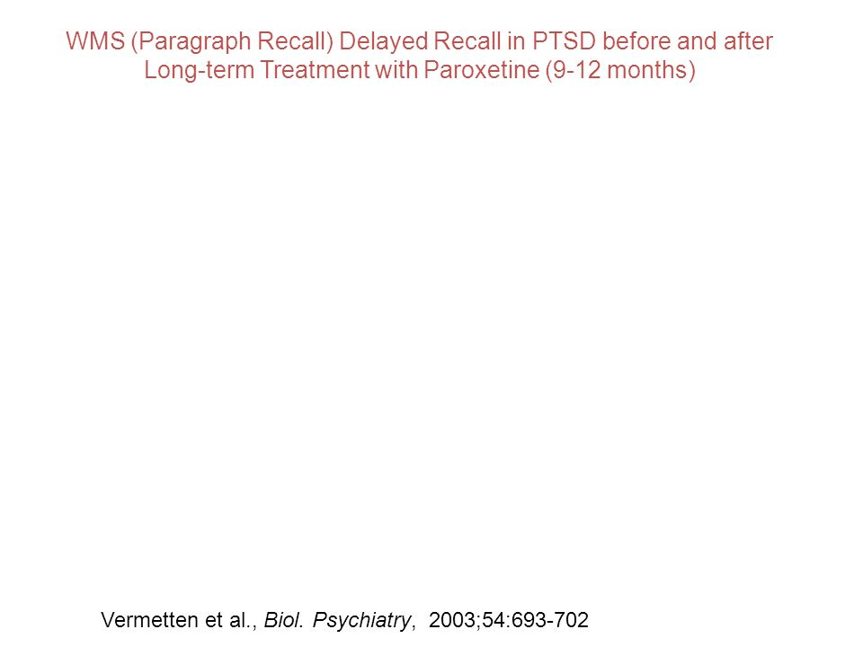 WMS (Paragraph Recall) Delayed Recall in PTSD before and after Long-term Treatment with Paroxetine (9-12 months)