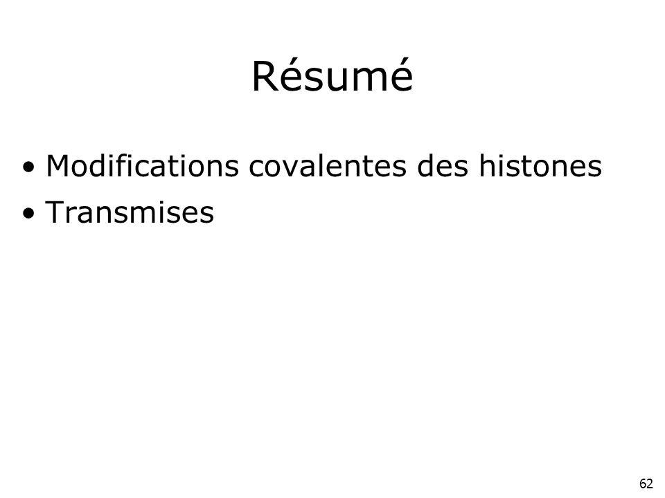 Résumé Modifications covalentes des histones Transmises p226#6