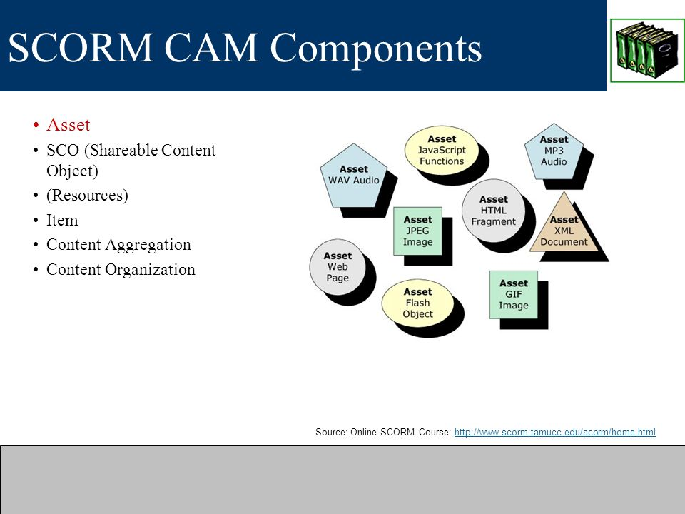 SCORM CAM Components Asset SCO (Shareable Content Object) (Resources)