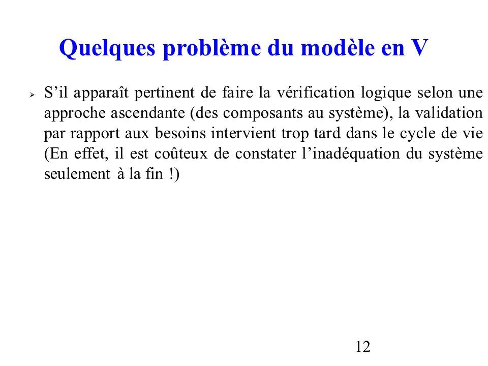 Quelques problème du modèle en V