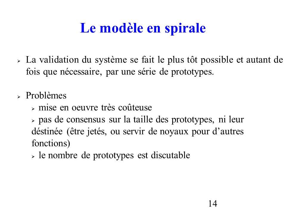 Le modèle en spirale La validation du système se fait le plus tôt possible et autant de fois que nécessaire, par une série de prototypes.