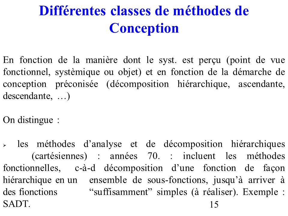 Différentes classes de méthodes de