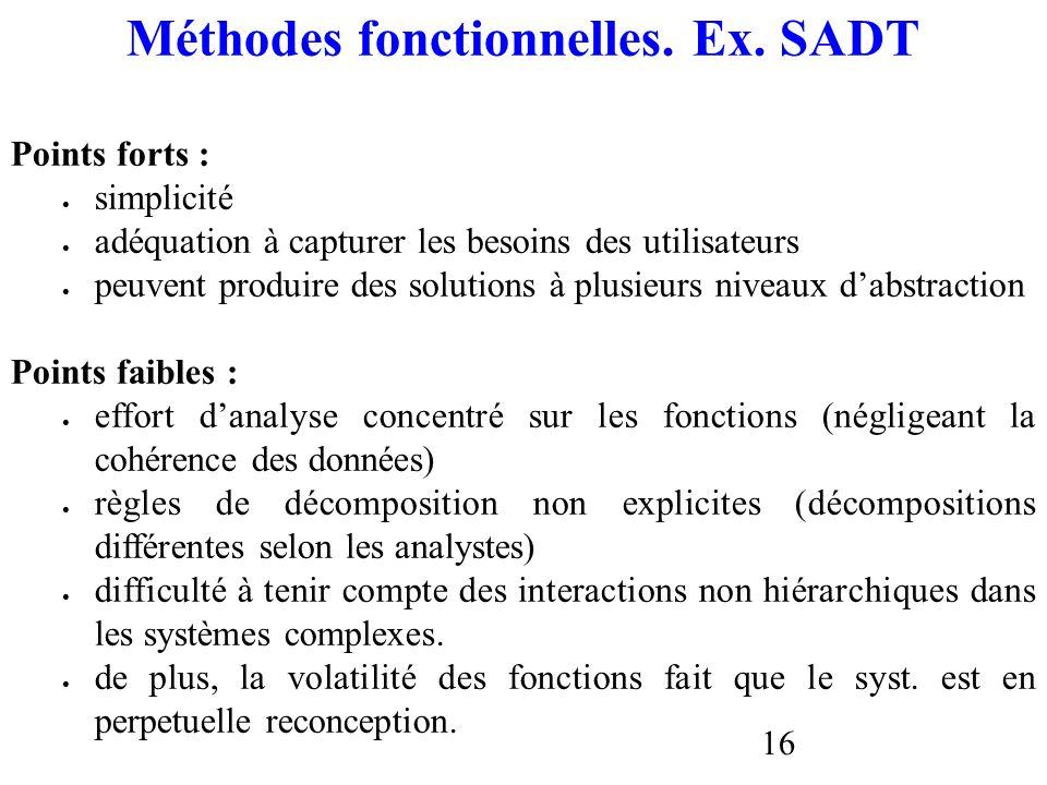 Méthodes fonctionnelles. Ex. SADT