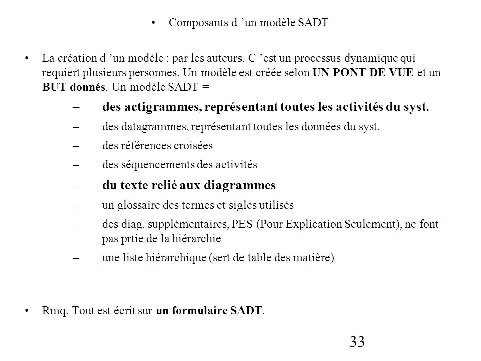 Composants d 'un modèle SADT