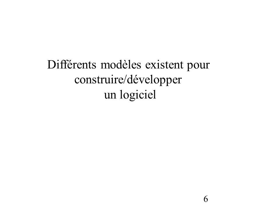 Différents modèles existent pour construire/développer un logiciel