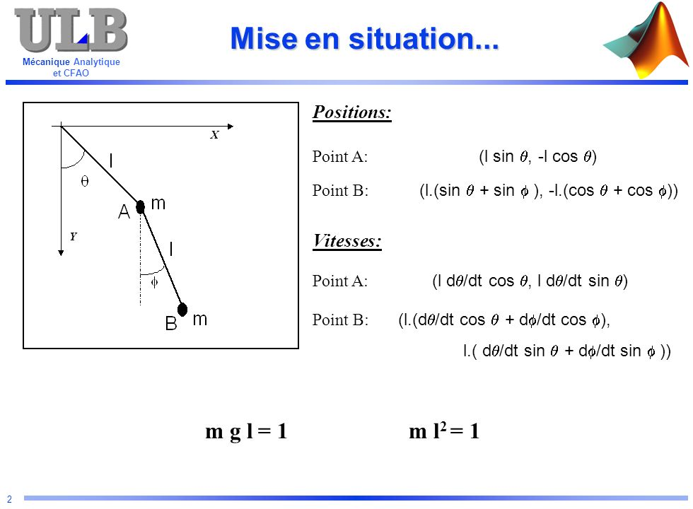 Mise en situation... m g l = 1 m l2 = 1 Positions: Vitesses: