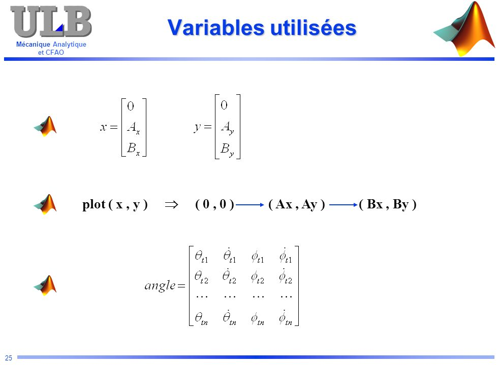 Variables utilisées plot ( x , y )  ( 0 , 0 ) ( Ax , Ay ) ( Bx , By )
