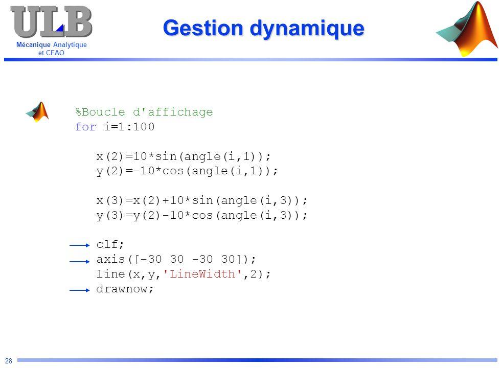 Gestion dynamique %Boucle d affichage for i=1:100