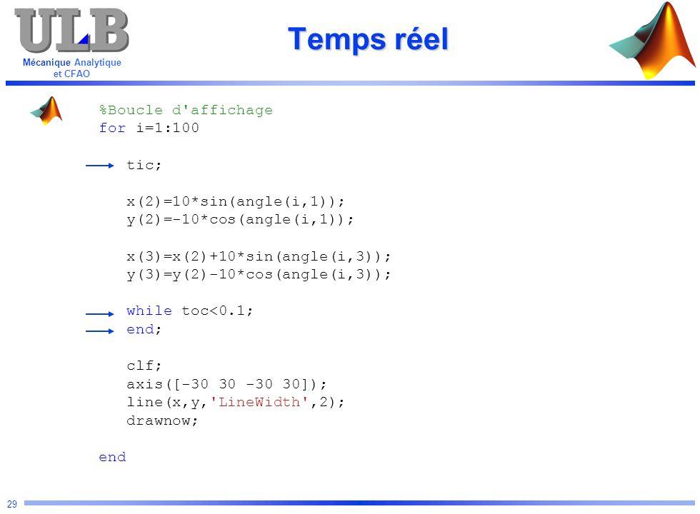 Temps réel %Boucle d affichage for i=1:100 tic;