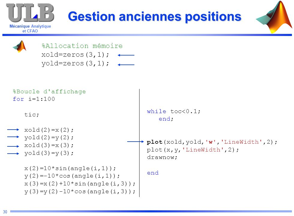 Gestion anciennes positions