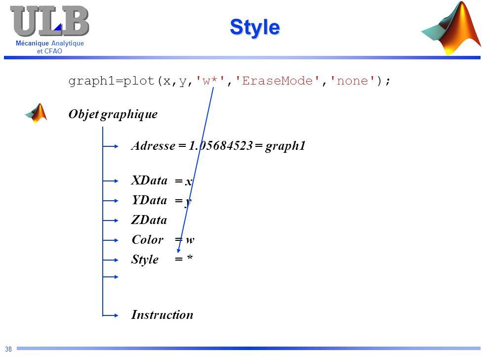 Style graph1=plot(x,y, w* , EraseMode , none ); Objet graphique