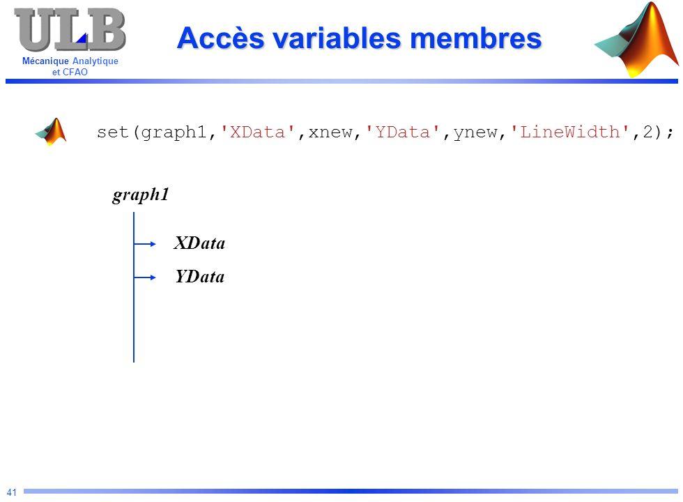 Accès variables membres