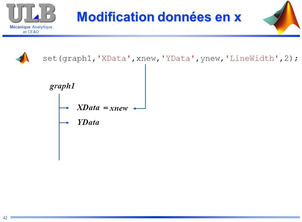 Modification données en x