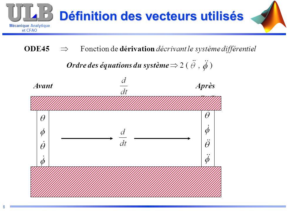 Définition des vecteurs utilisés