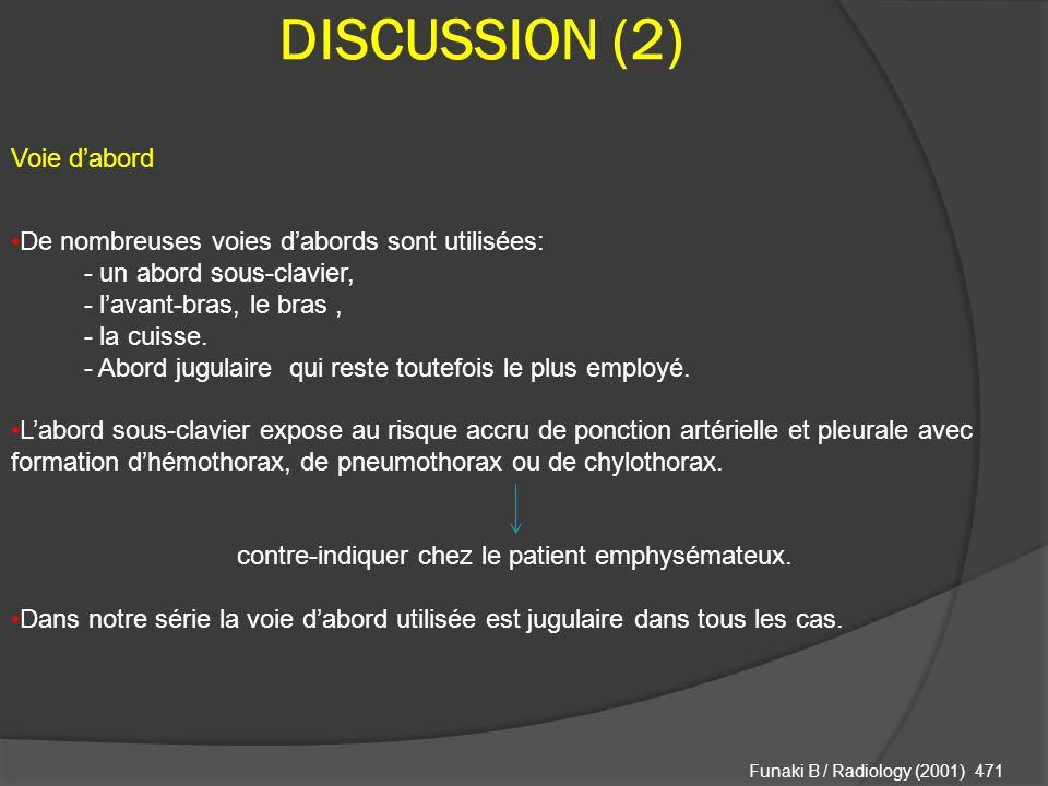 DISCUSSION (2) Voie d'abord