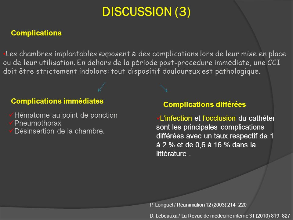 DISCUSSION (3) Complications